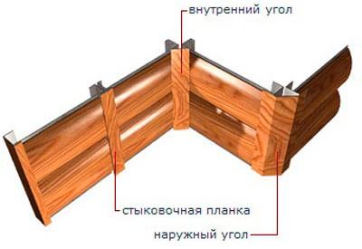 dobornie-elementy-metallosaidinga